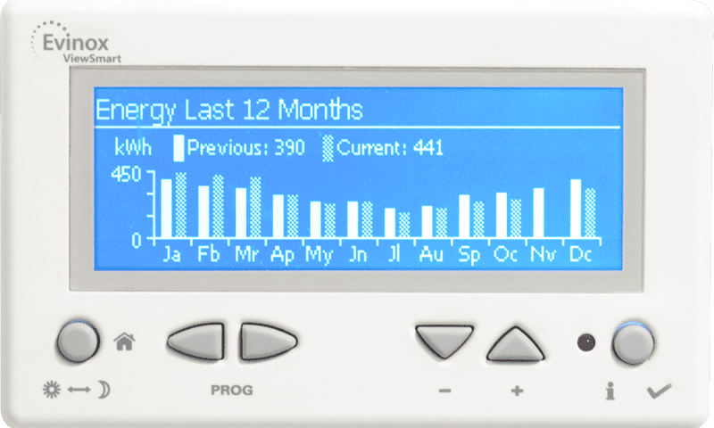 ViewSmart ENE3 controller with 12 months display